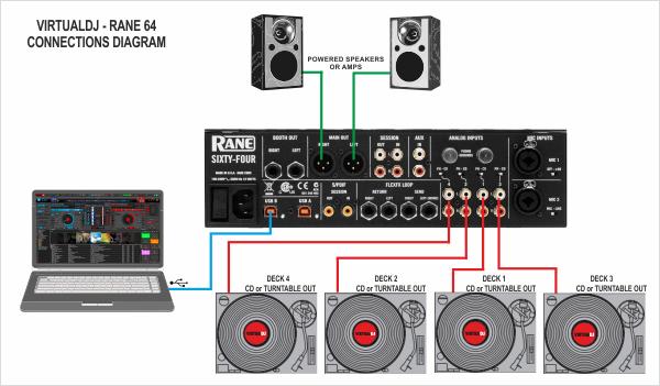 virtual dj software hardware manuals rane sixty four setup rh cn virtualdj com